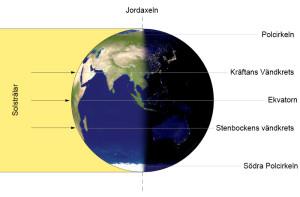 Jorden vid höstdagjämning